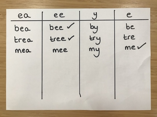 table how to teach vowel teams